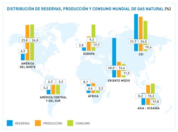 Sedigas informe anual for Pavimentos y suministros del sur