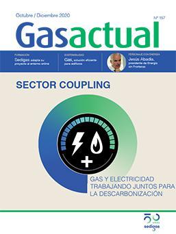 Gas Actual